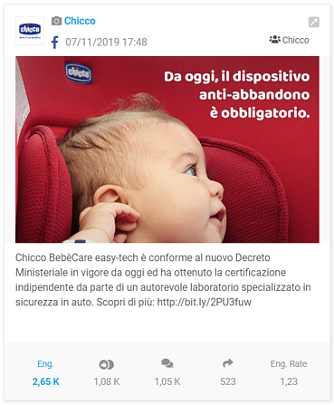 Chicco post