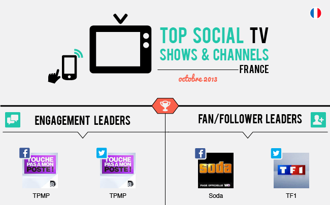 10_top social tv_FRANCE-blog_header(1)