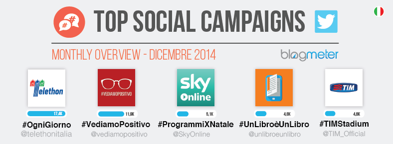 Top Social Campaigns dicembre - blog header