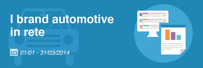automotive blog header